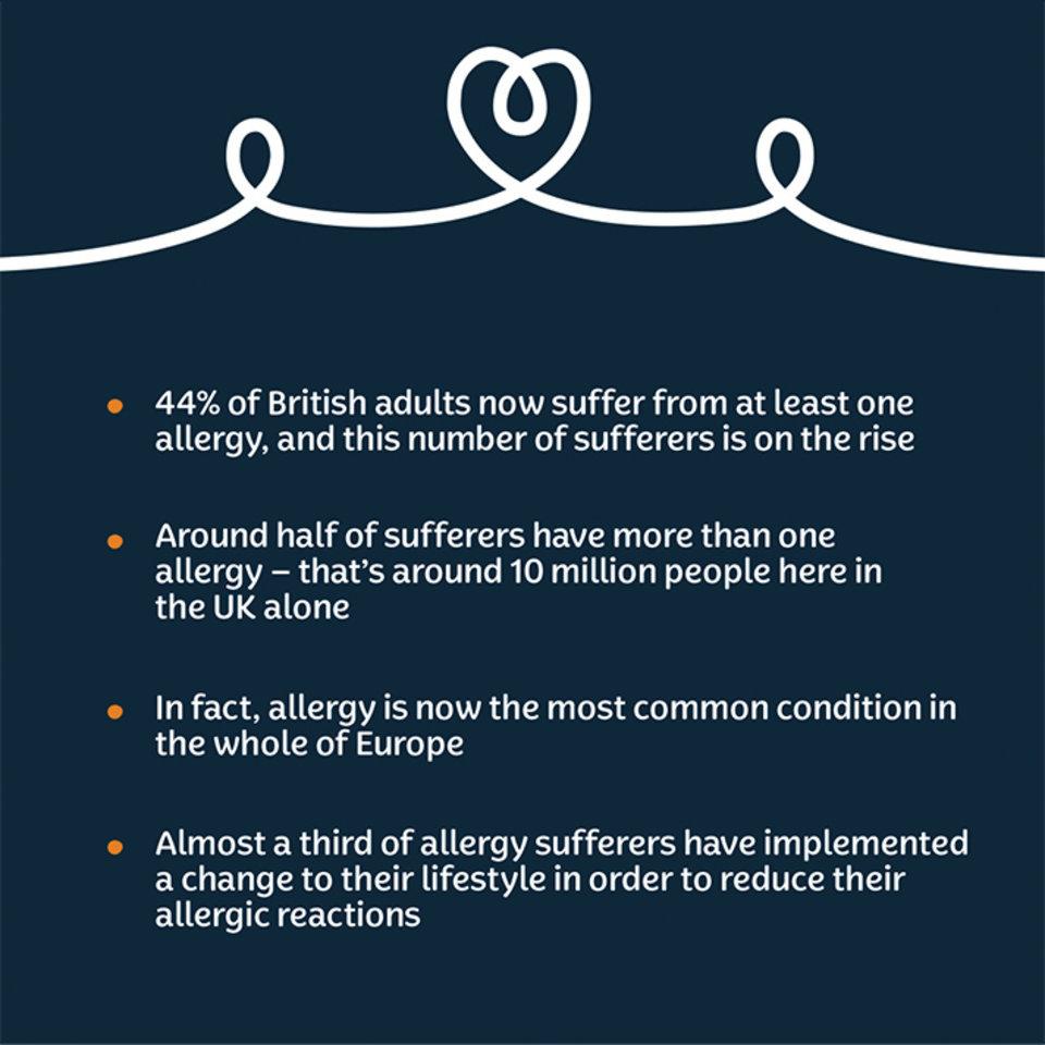 Allergies in the UK